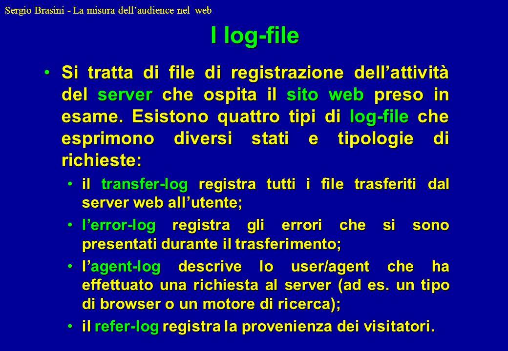 I log-file