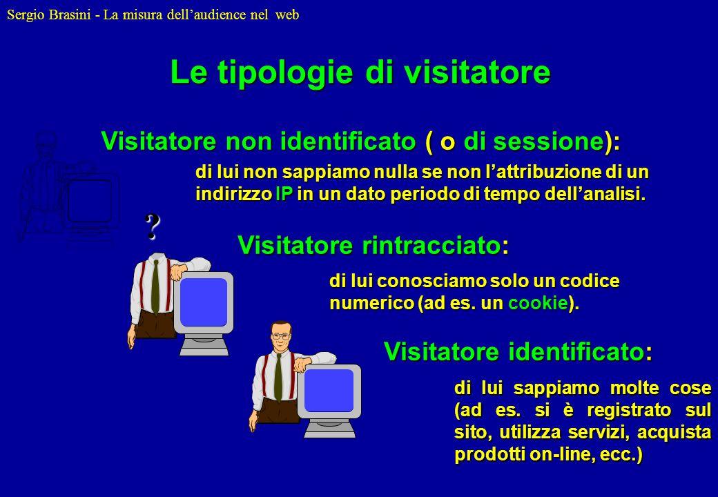 Le tipologie di visitatore