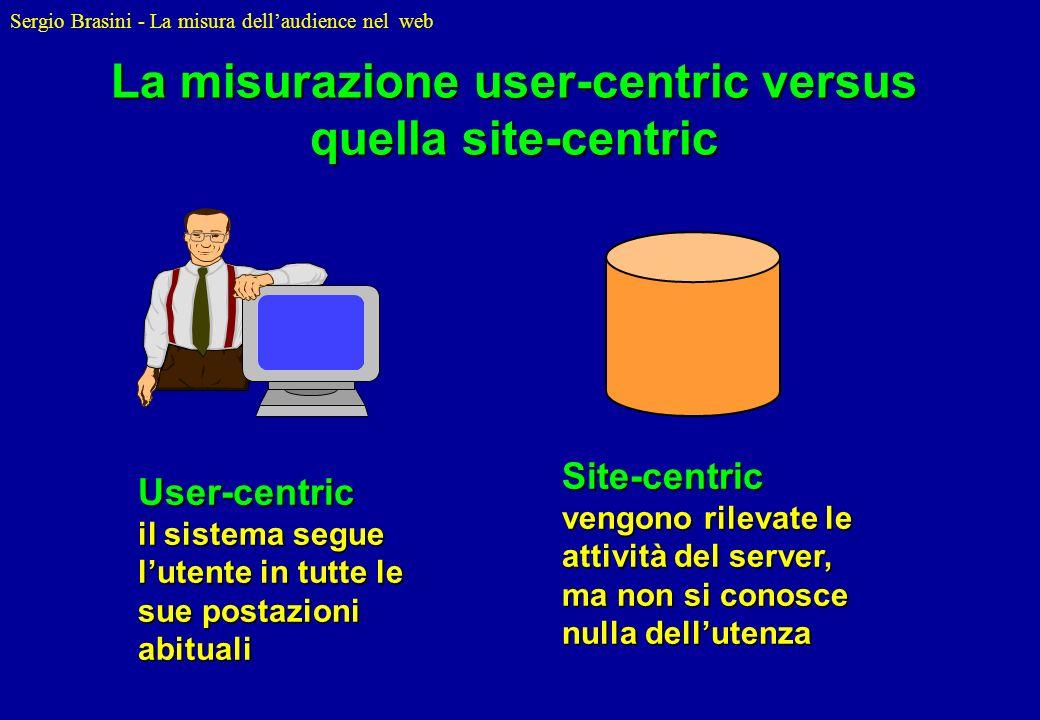 La misurazione user-centric versus quella site-centric
