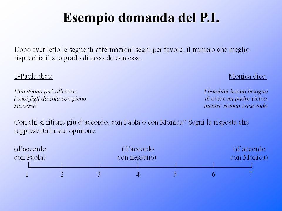 Esempio domanda del P.I.