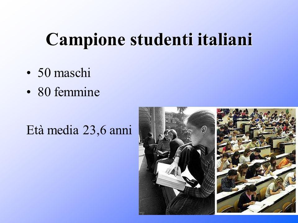 Campione studenti italiani