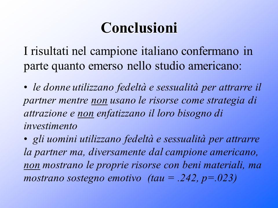 Conclusioni I risultati nel campione italiano confermano in parte quanto emerso nello studio americano: