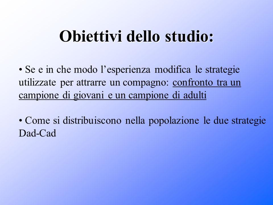 Obiettivi dello studio:
