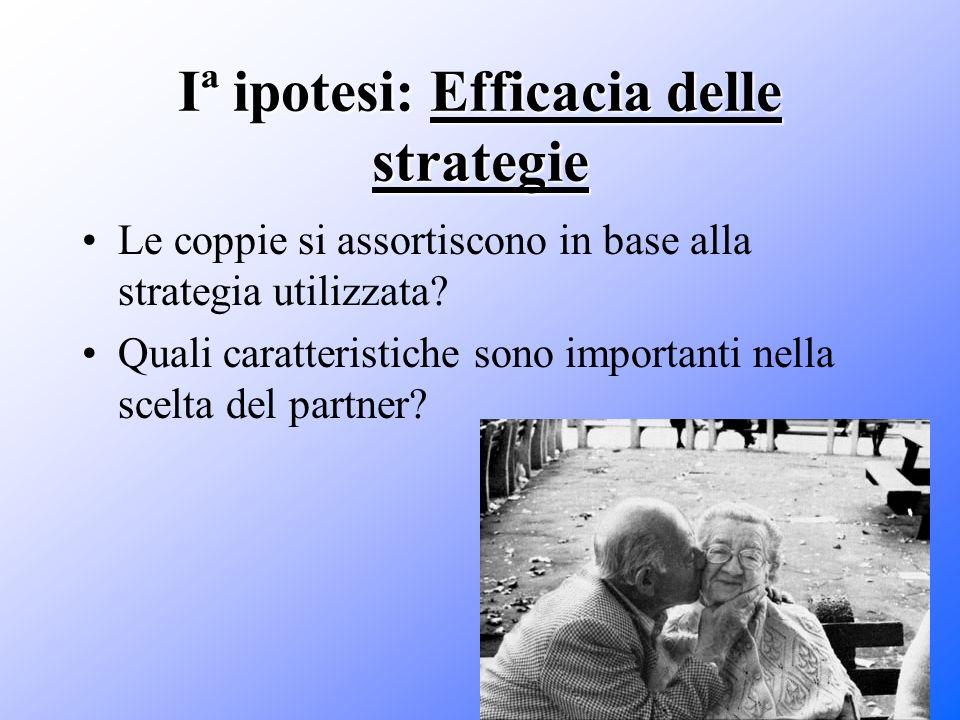 Iª ipotesi: Efficacia delle strategie