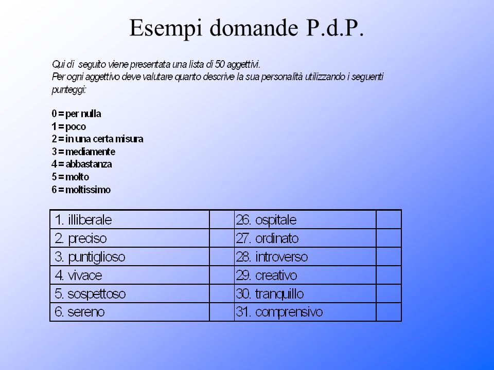 Esempi domande P.d.P.