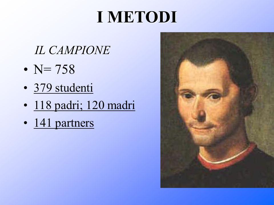I METODI N= 758 IL CAMPIONE 379 studenti 118 padri; 120 madri