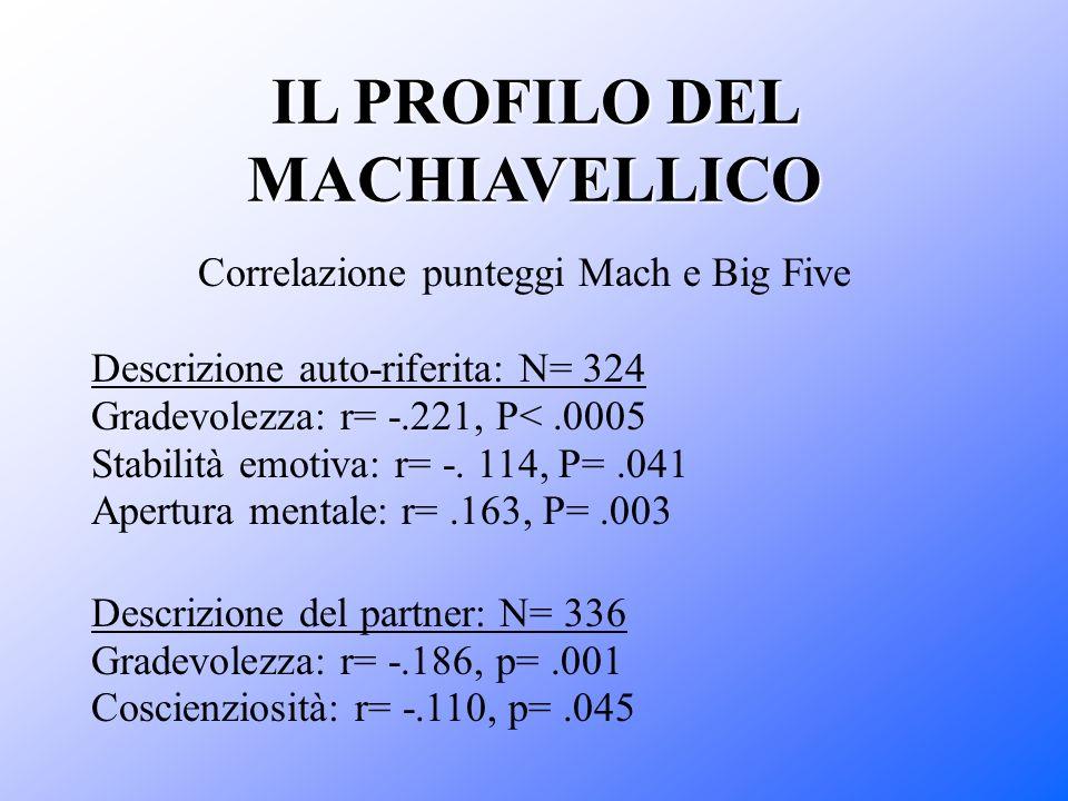 IL PROFILO DEL MACHIAVELLICO
