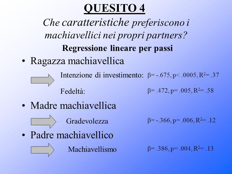 QUESITO 4 Che caratteristiche preferiscono i machiavellici nei propri partners Regressione lineare per passi
