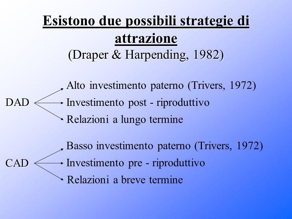 Esistono due possibili strategie di attrazione (Draper & Harpending, 1982)