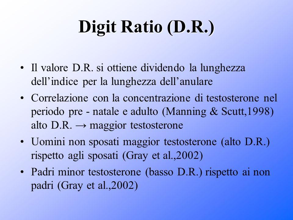 Digit Ratio (D.R.)Il valore D.R. si ottiene dividendo la lunghezza dell'indice per la lunghezza dell'anulare.