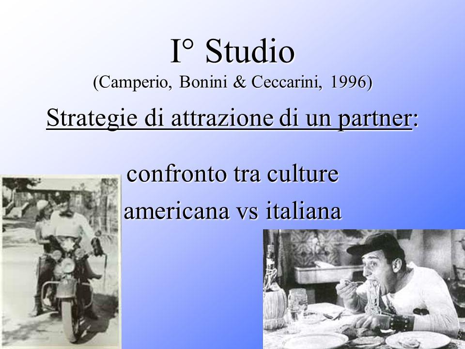 I° Studio (Camperio, Bonini & Ceccarini, 1996)