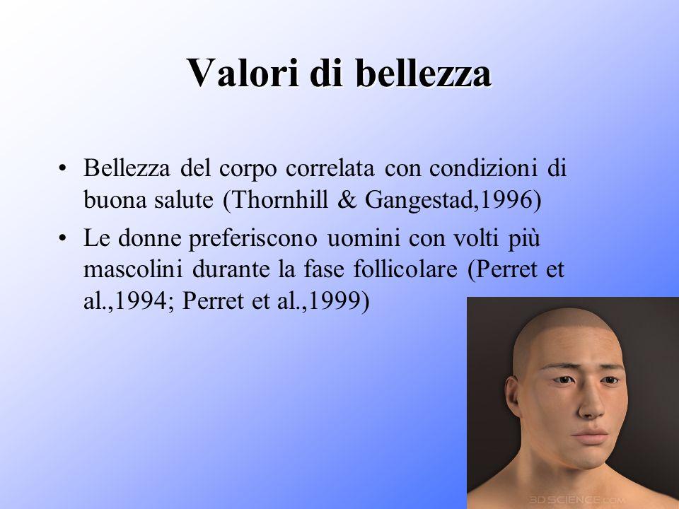 Valori di bellezza Bellezza del corpo correlata con condizioni di buona salute (Thornhill & Gangestad,1996)