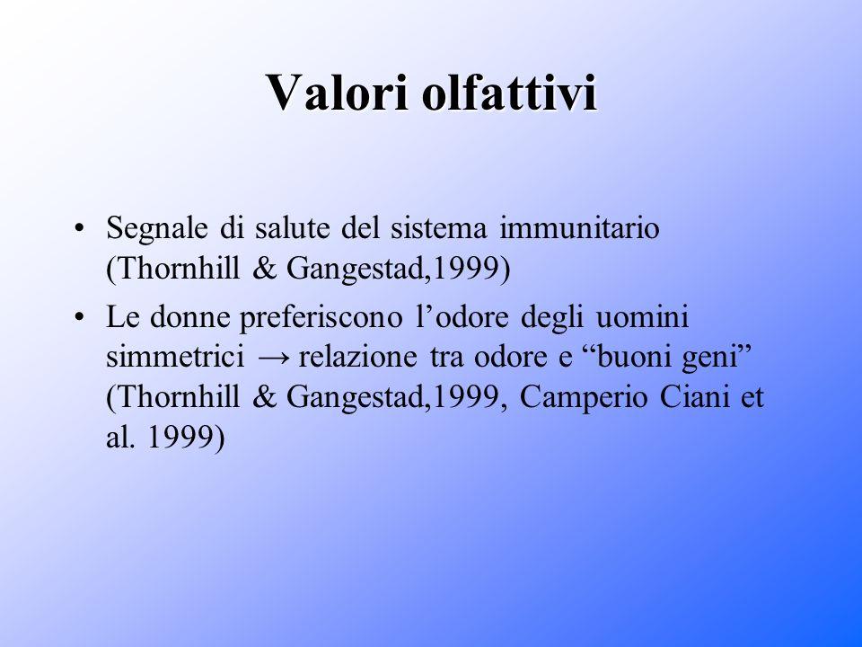 Valori olfattivi Segnale di salute del sistema immunitario (Thornhill & Gangestad,1999)