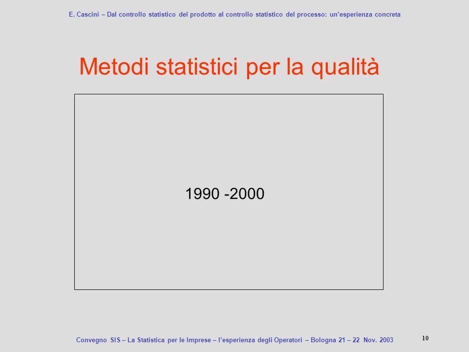 Metodi statistici per la qualità