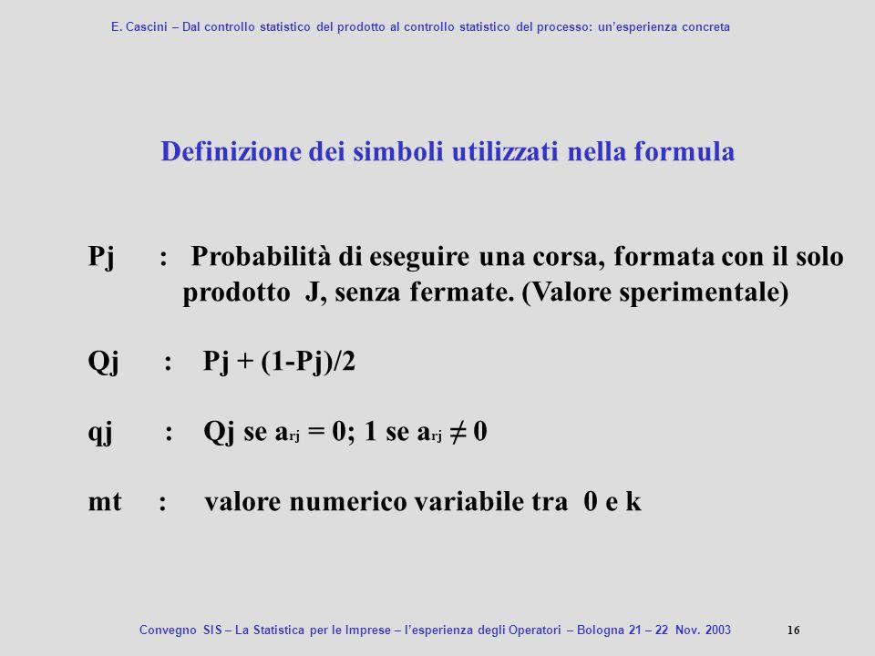 Definizione dei simboli utilizzati nella formula