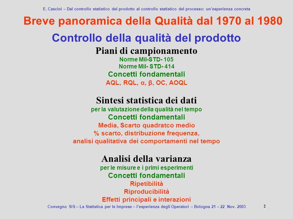 Breve panoramica della Qualità dal 1970 al 1980
