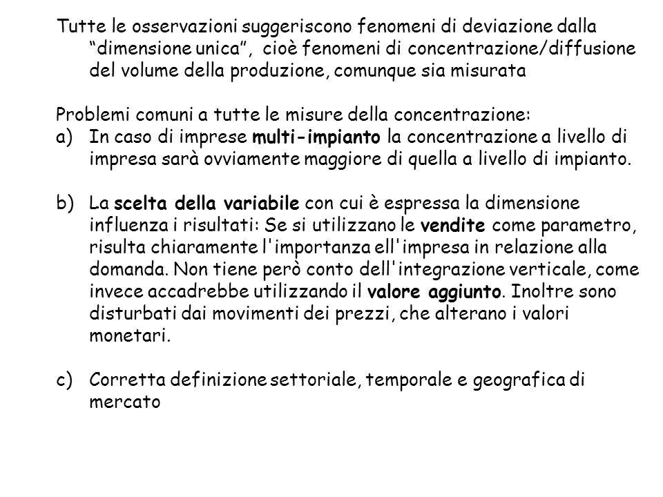 Tutte le osservazioni suggeriscono fenomeni di deviazione dalla dimensione unica , cioè fenomeni di concentrazione/diffusione del volume della produzione, comunque sia misurata