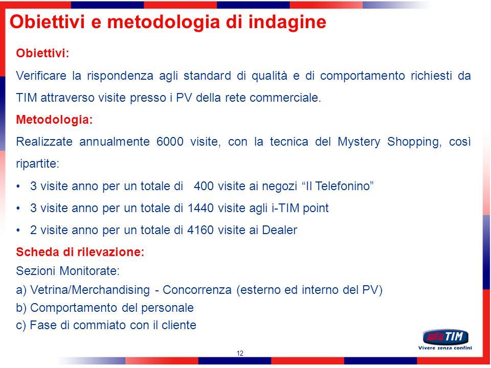 Obiettivi e metodologia di indagine
