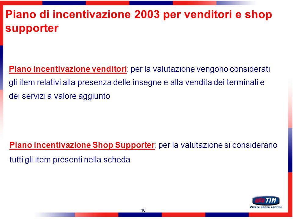 Piano di incentivazione 2003 per venditori e shop supporter