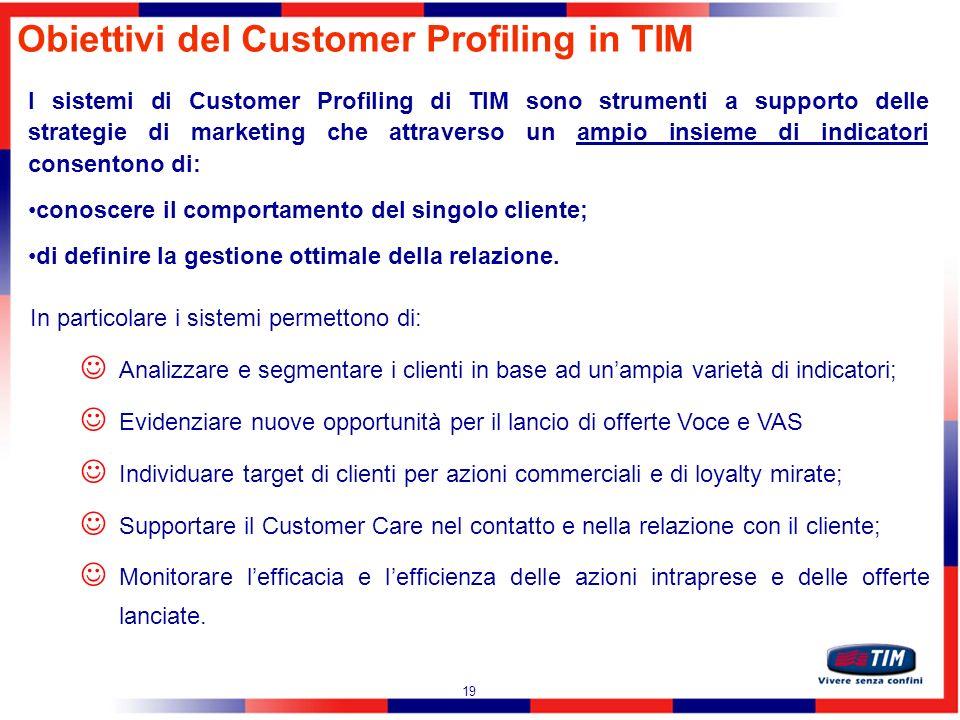 Obiettivi del Customer Profiling in TIM