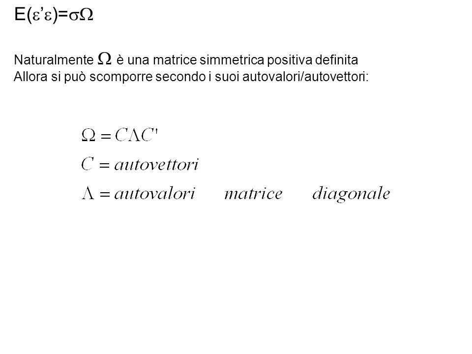 E(')= Naturalmente  è una matrice simmetrica positiva definita