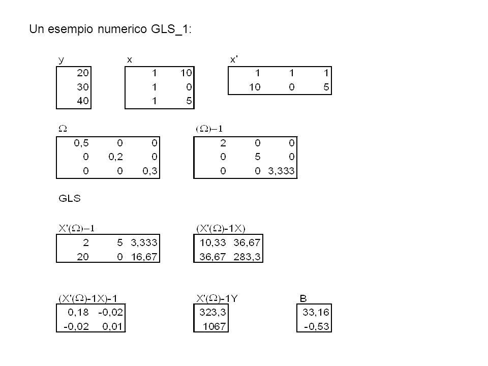 Un esempio numerico GLS_1:
