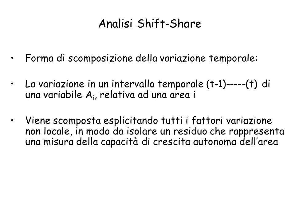 Analisi Shift-Share Forma di scomposizione della variazione temporale: