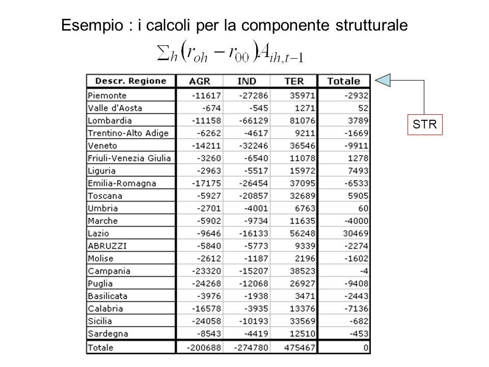 Esempio : i calcoli per la componente strutturale