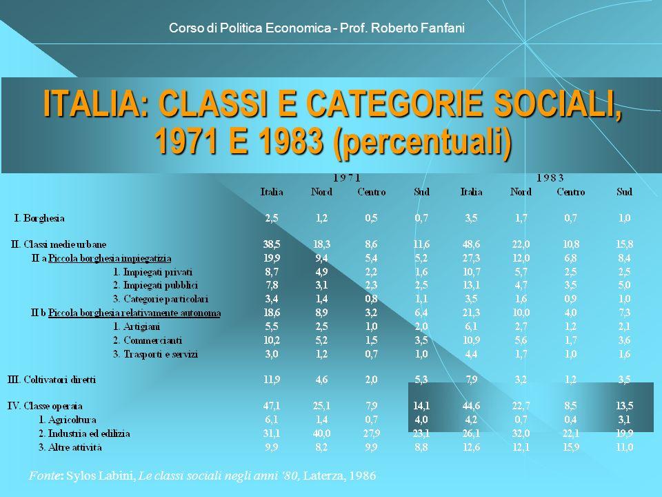 ITALIA: CLASSI E CATEGORIE SOCIALI, 1971 E 1983 (percentuali)