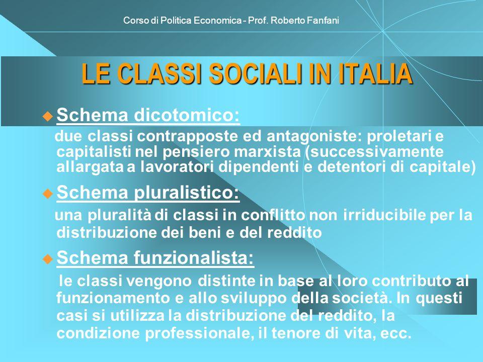 LE CLASSI SOCIALI IN ITALIA