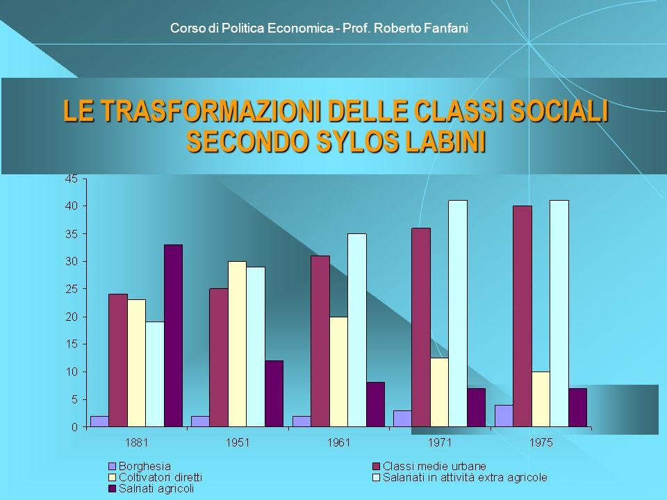 LE TRASFORMAZIONI DELLE CLASSI SOCIALI SECONDO SYLOS LABINI