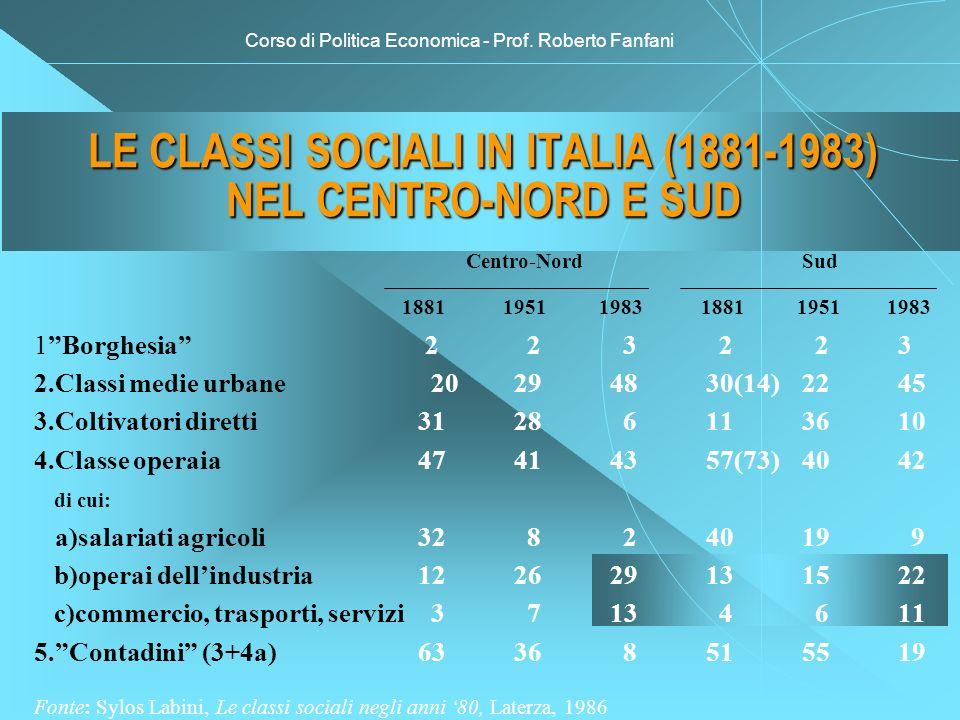 LE CLASSI SOCIALI IN ITALIA (1881-1983) NEL CENTRO-NORD E SUD