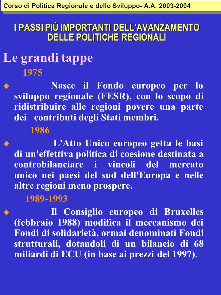 I PASSI PIÙ IMPORTANTI DELL'AVANZAMENTO DELLE POLITICHE REGIONALI
