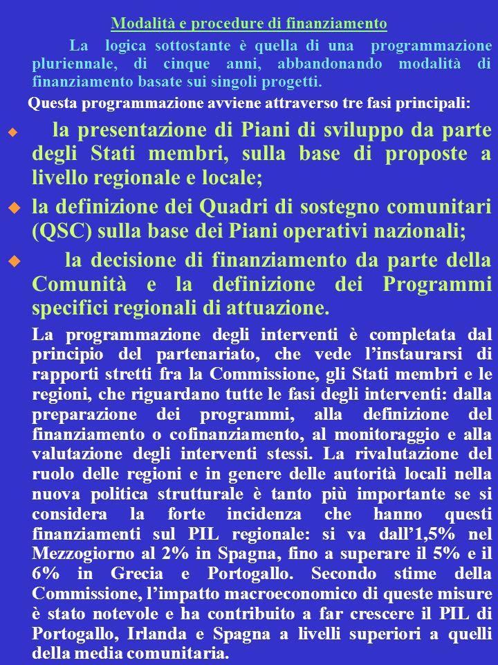 Modalità e procedure di finanziamento