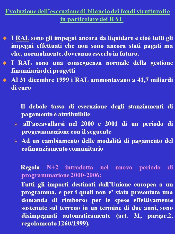 Evoluzione dell'esecuzione di bilancio dei fondi strutturali e in particolare dei RAL