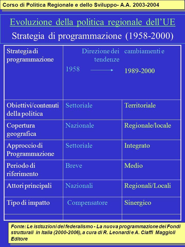 Evoluzione della politica regionale dell'UE