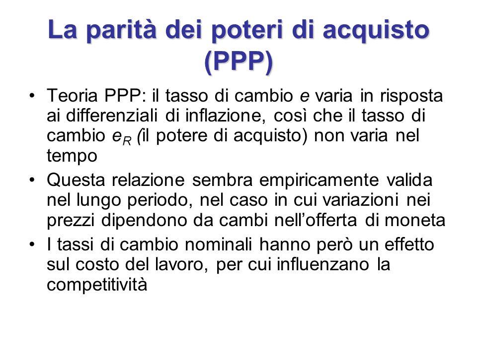La parità dei poteri di acquisto (PPP)