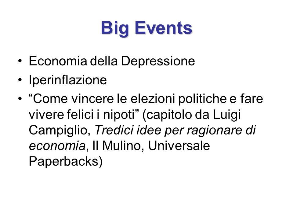 Big Events Economia della Depressione Iperinflazione