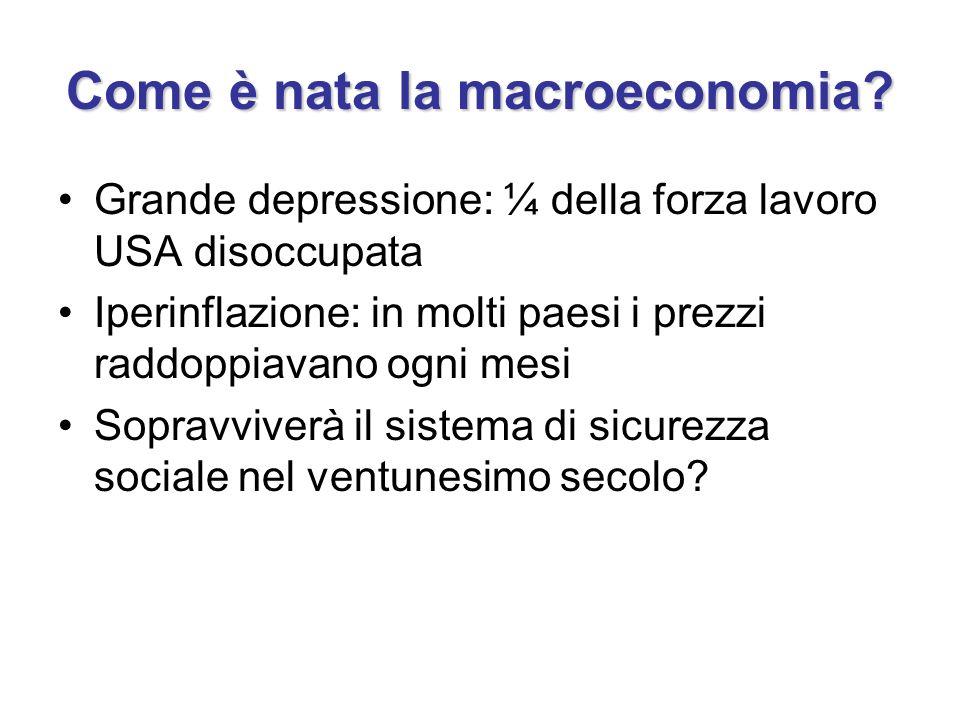 Come è nata la macroeconomia