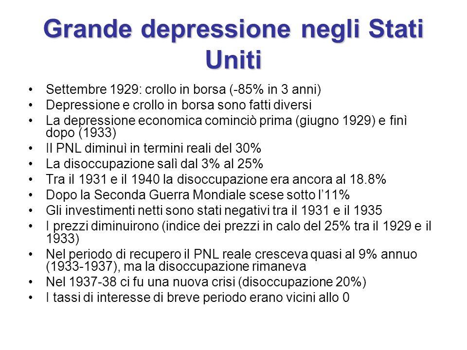 Grande depressione negli Stati Uniti