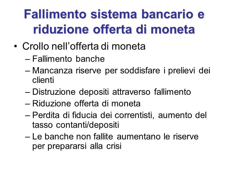 Fallimento sistema bancario e riduzione offerta di moneta