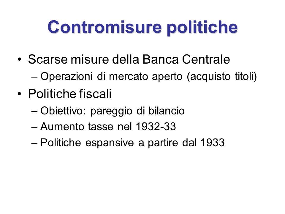 Contromisure politiche