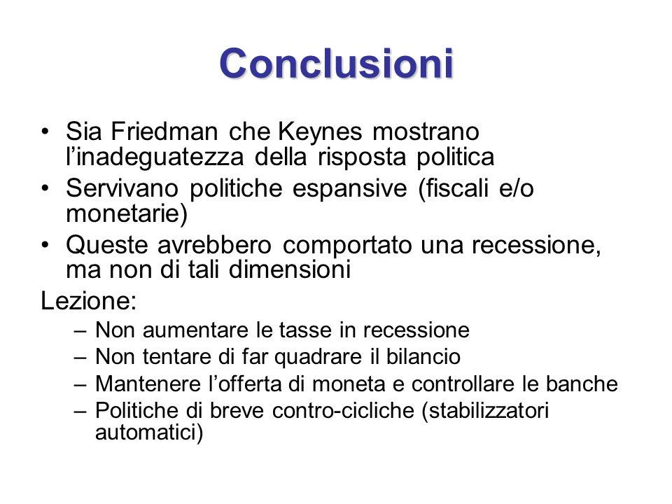 Conclusioni Sia Friedman che Keynes mostrano l'inadeguatezza della risposta politica. Servivano politiche espansive (fiscali e/o monetarie)