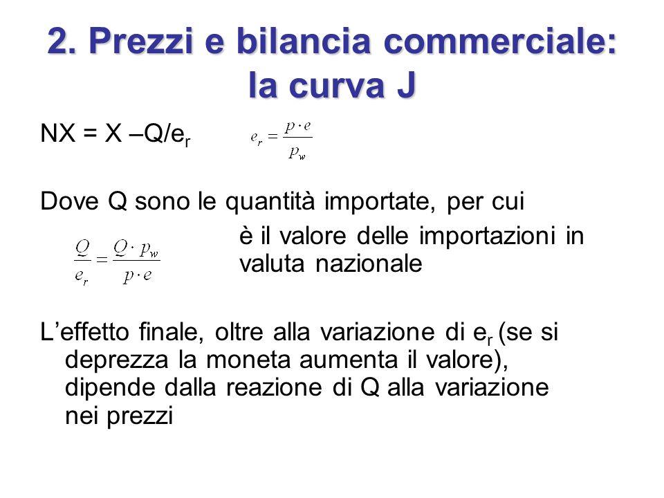 2. Prezzi e bilancia commerciale: la curva J