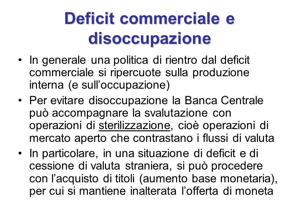 Deficit commerciale e disoccupazione