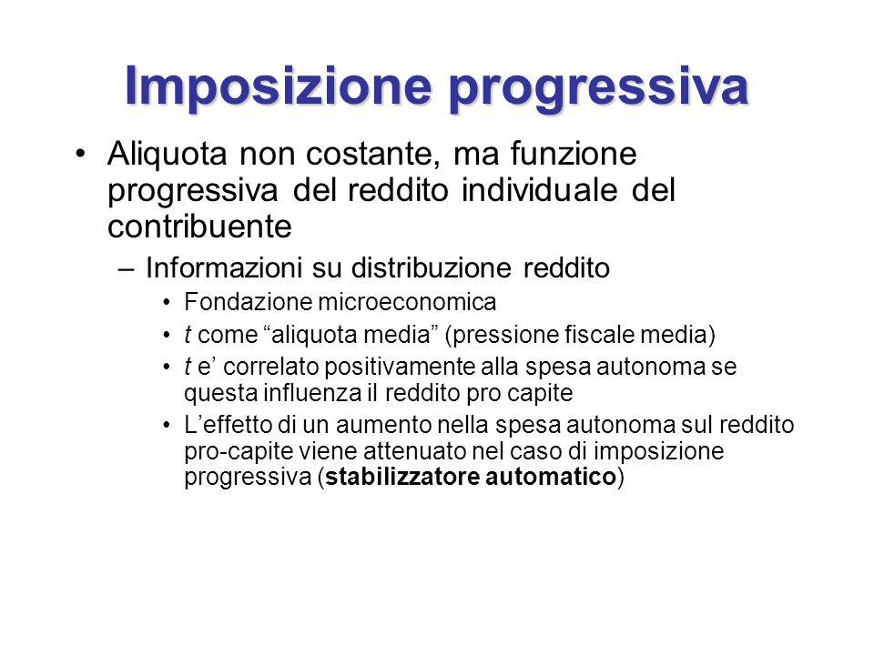 Imposizione progressiva