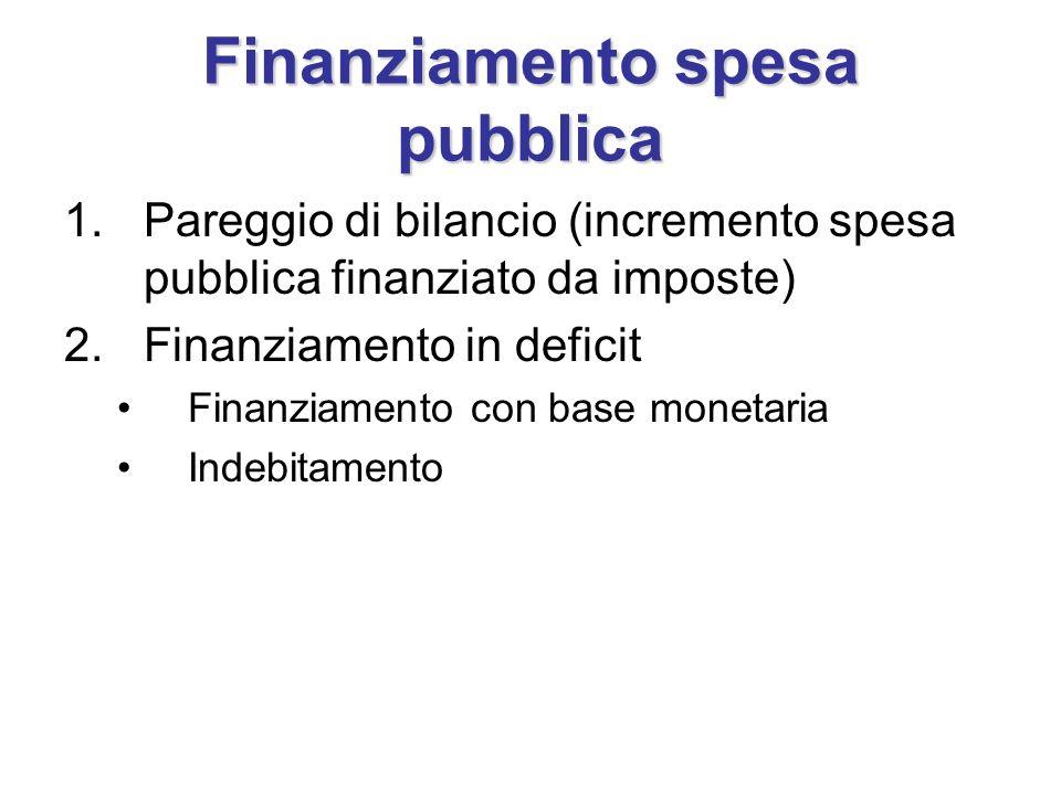 Finanziamento spesa pubblica