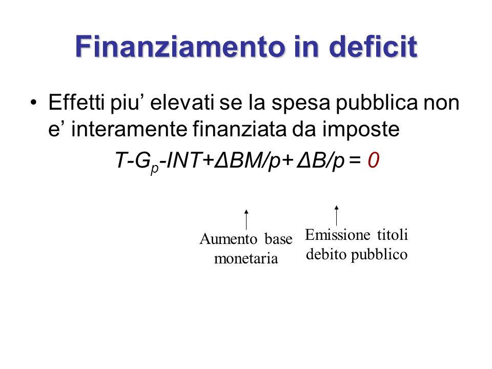 Finanziamento in deficit