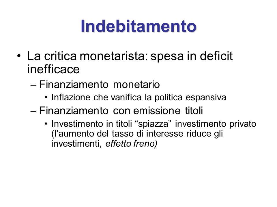 Indebitamento La critica monetarista: spesa in deficit inefficace