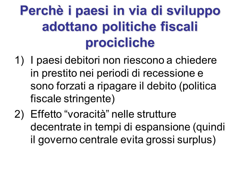 Perchè i paesi in via di sviluppo adottano politiche fiscali procicliche
